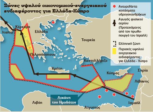 Ο ενεργειακός πλούτος της Κυπριακής Δημοκρατίας και το Κυπριακό