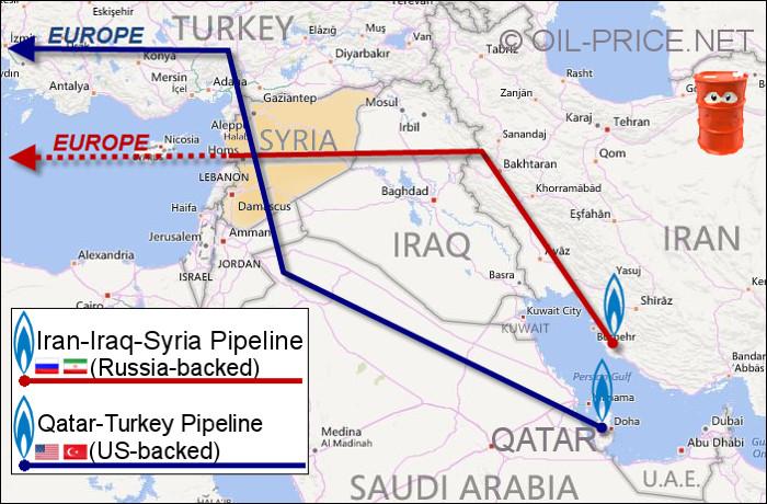 Του Δρα Γιάννου Χαραλαμπίδη, O πόλεμος στη Συρία γίνεται για τους αγωγούς – Πρωταγωνιστικός ο ρόλος της Τουρκίας
