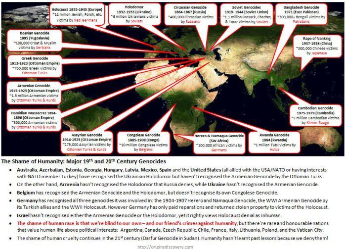 ΓΕΝΟΚΤΟΝΙΕΣ – The Shame of Humanity,  Recognition of Crimes Against Humanity and the Armenian Genocide – (Το αίσχος της γενοκτονίας (Αρμενίων και πολλών άλλων συμπεριλαμβανομένων των Ελληνων – συνοδευτική ανάλυση Π. Ήφαιστος)