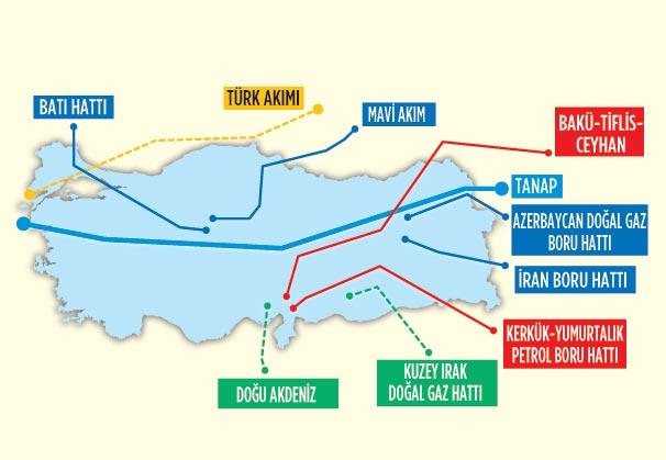 Μάρκος Τρούλης, Τα όρια της εργαλειοποίησης του τομέα της ενέργειας εκ μέρους της Τουρκίας